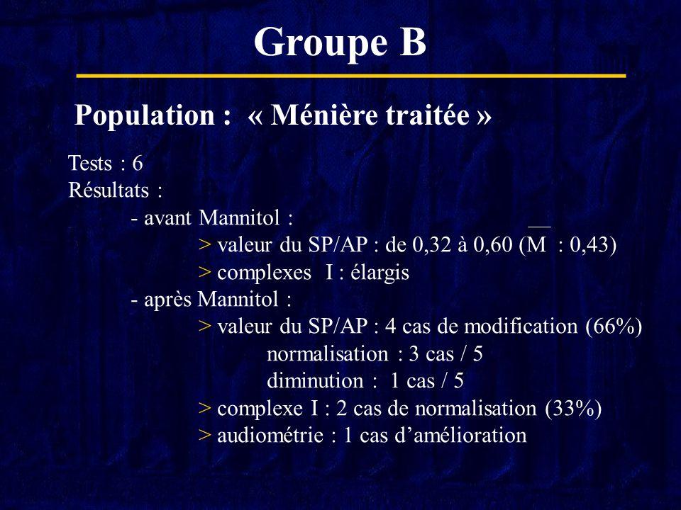 Groupe B Population : « Ménière traitée » Tests : 6 Résultats :