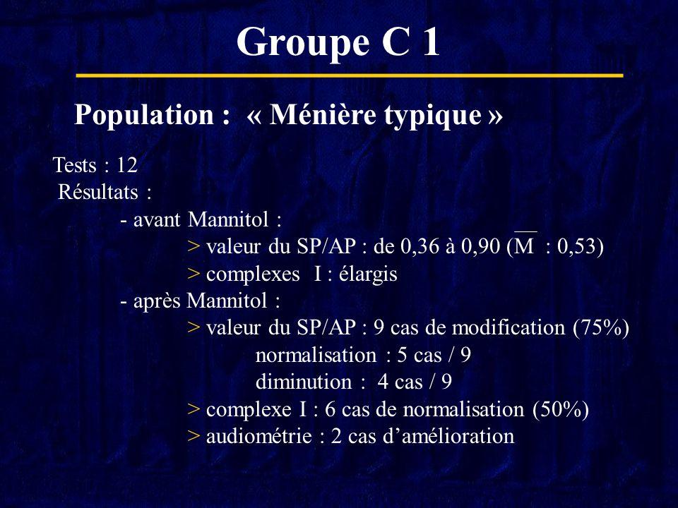 Groupe C 1 Population : « Ménière typique » Tests : 12 Résultats :