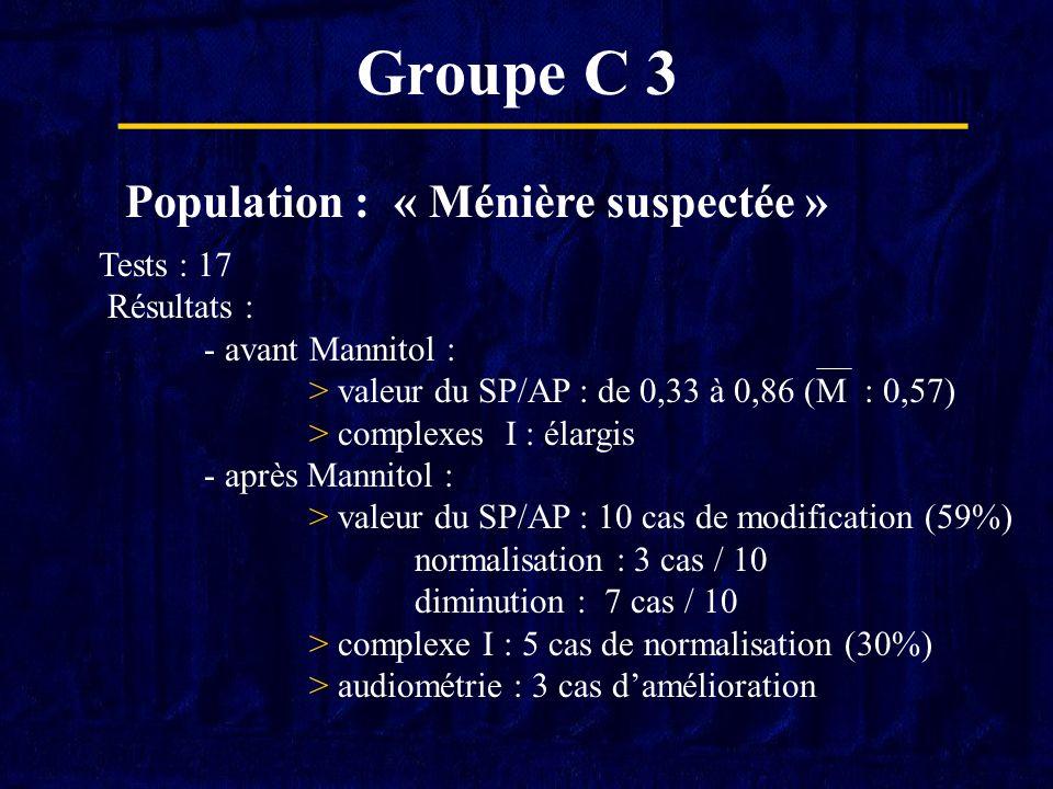 Groupe C 3 Population : « Ménière suspectée » Tests : 17 Résultats :