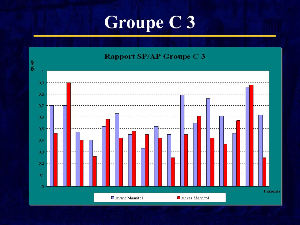 Groupe C 3