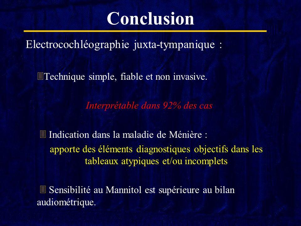 Conclusion Electrocochléographie juxta-tympanique :