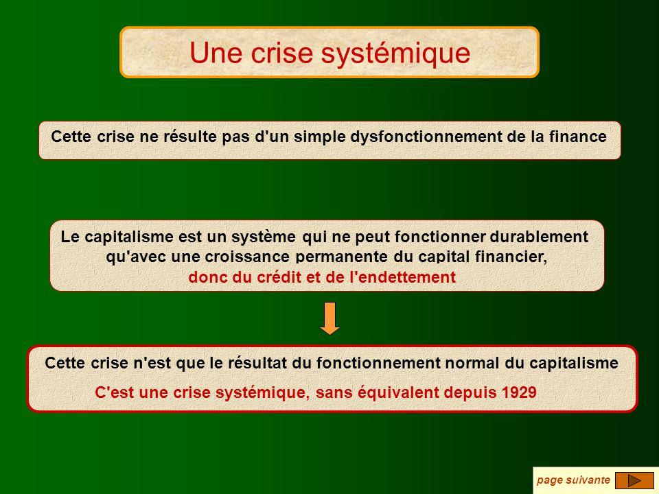 Une crise systémique Une crise systémique. Cette crise ne résulte pas d un simple dysfonctionnement de la finance.