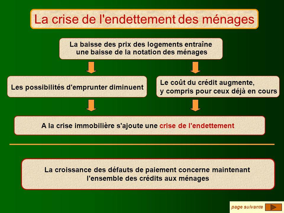 La crise de l endettement
