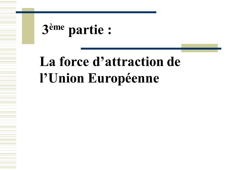 3ème partie : La force d'attraction de l'Union Européenne