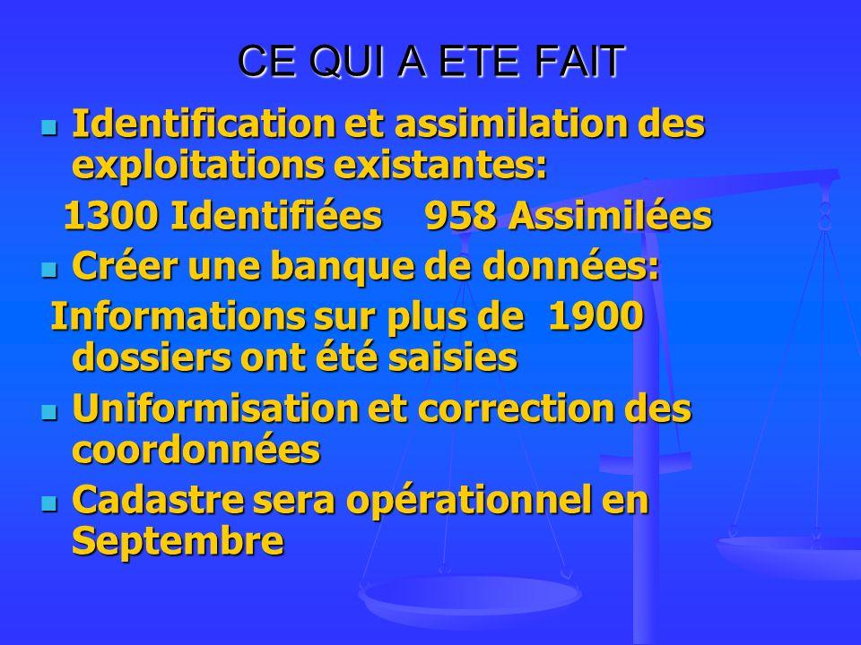 CE QUI A ETE FAIT Identification et assimilation des exploitations existantes: 1300 Identifiées 958 Assimilées.