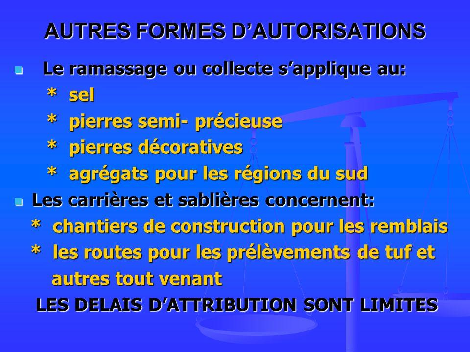 AUTRES FORMES D'AUTORISATIONS
