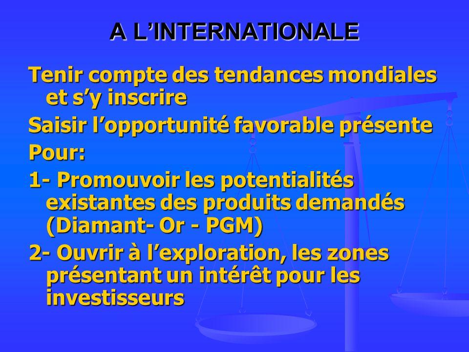A L'INTERNATIONALE Tenir compte des tendances mondiales et s'y inscrire. Saisir l'opportunité favorable présente.
