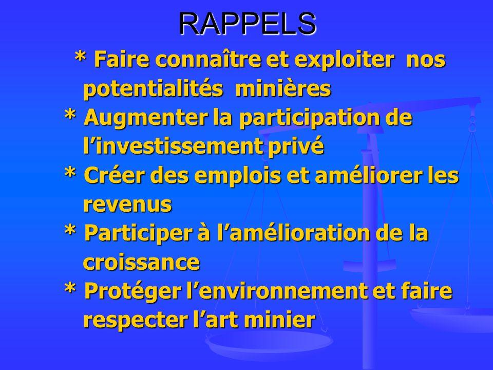 RAPPELS * Faire connaître et exploiter nos potentialités minières