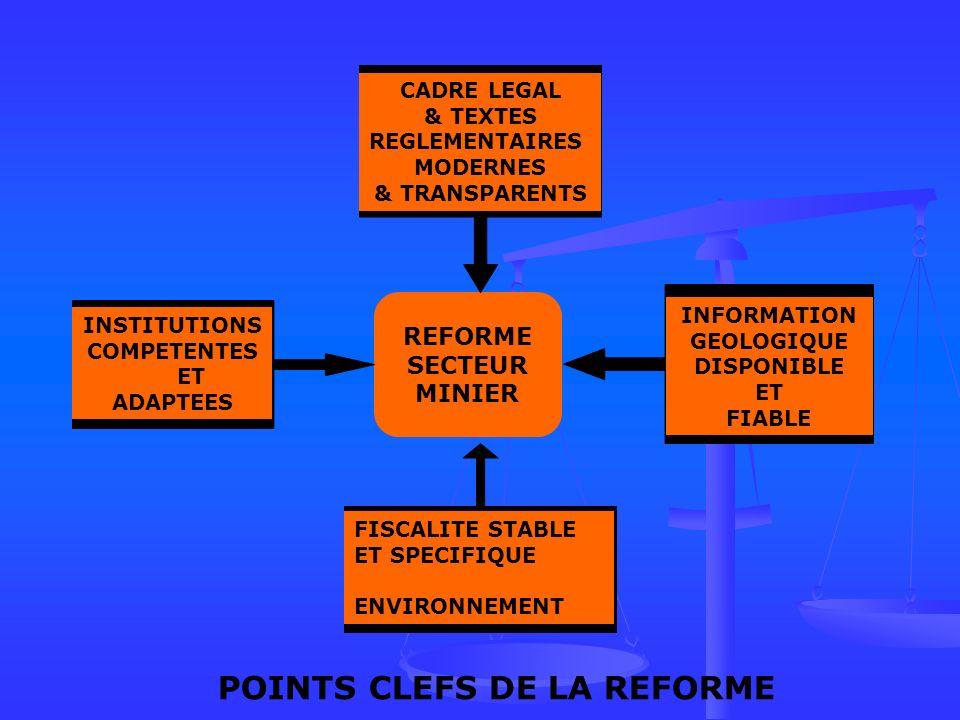 POINTS CLEFS DE LA REFORME