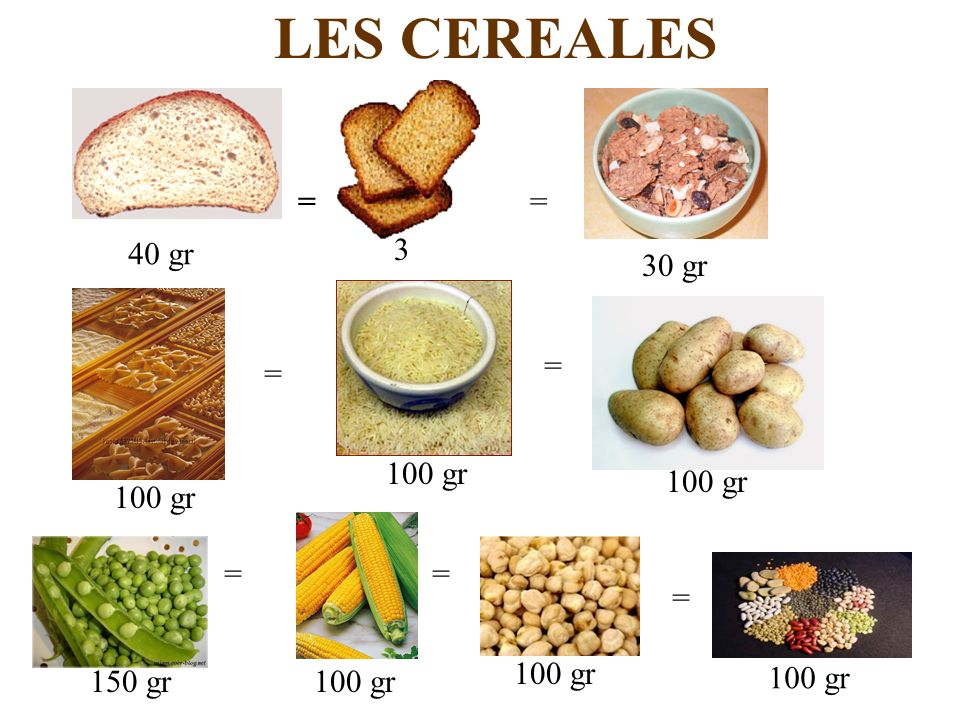 LES CEREALES = = 40 gr 3 30 gr = = 100 gr 100 gr 100 gr = = = 100 gr