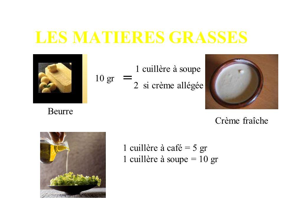 LES MATIERES GRASSES = 1 cuillère à soupe 10 gr 2 si crème allégée