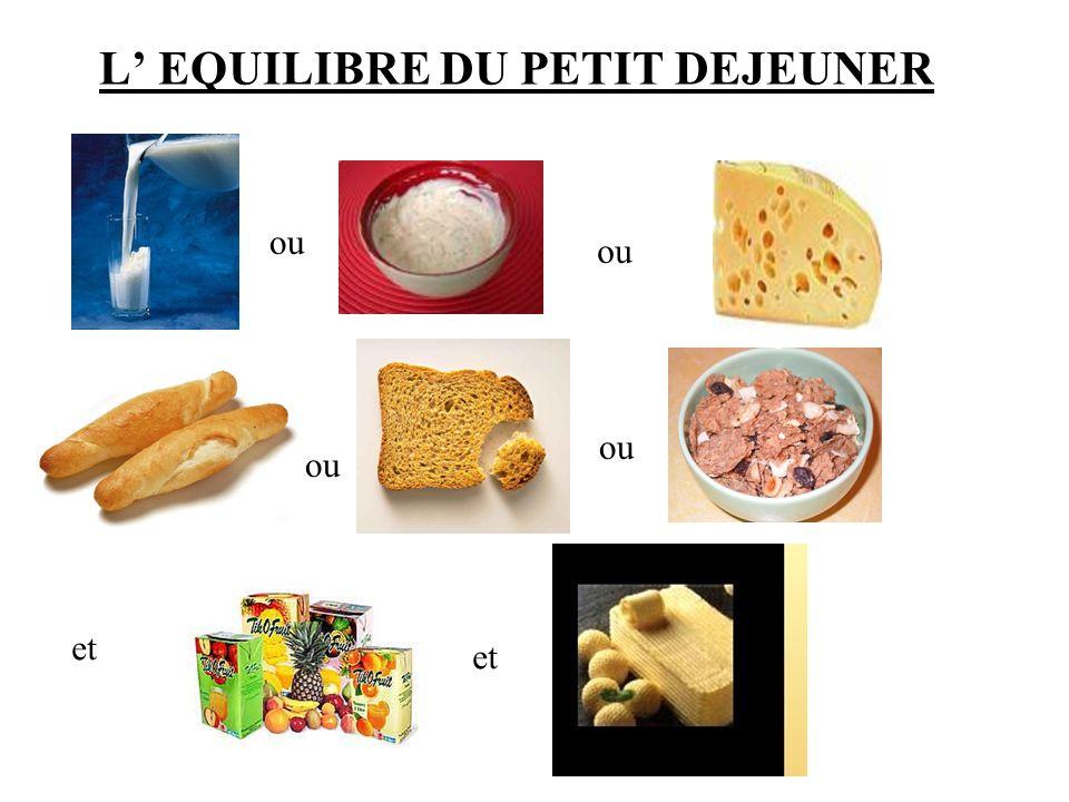 L' EQUILIBRE DU PETIT DEJEUNER