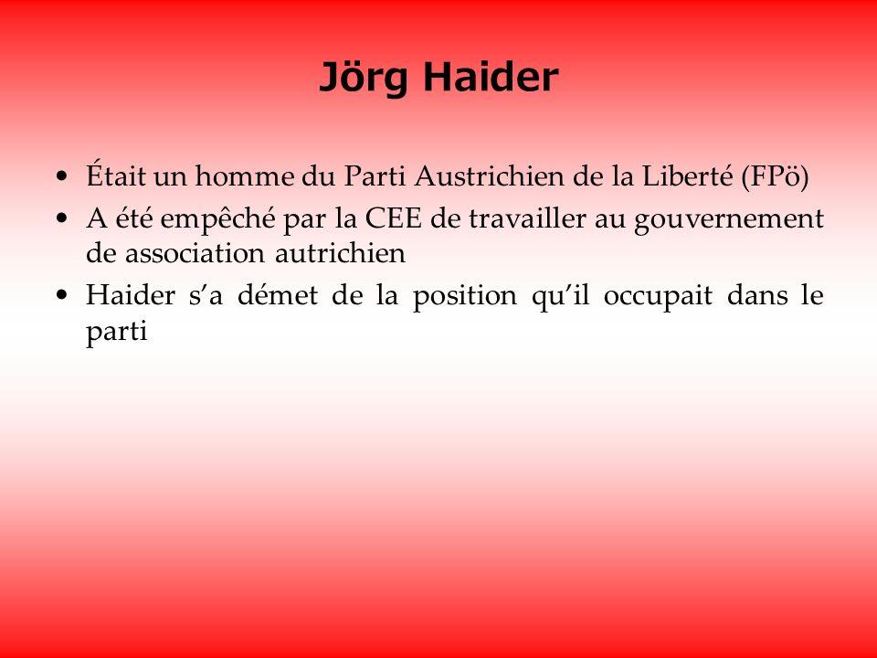 Jörg Haider Était un homme du Parti Austrichien de la Liberté (FPö)