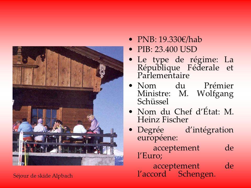 Le type de régime: La République Féderale et Parlementaire