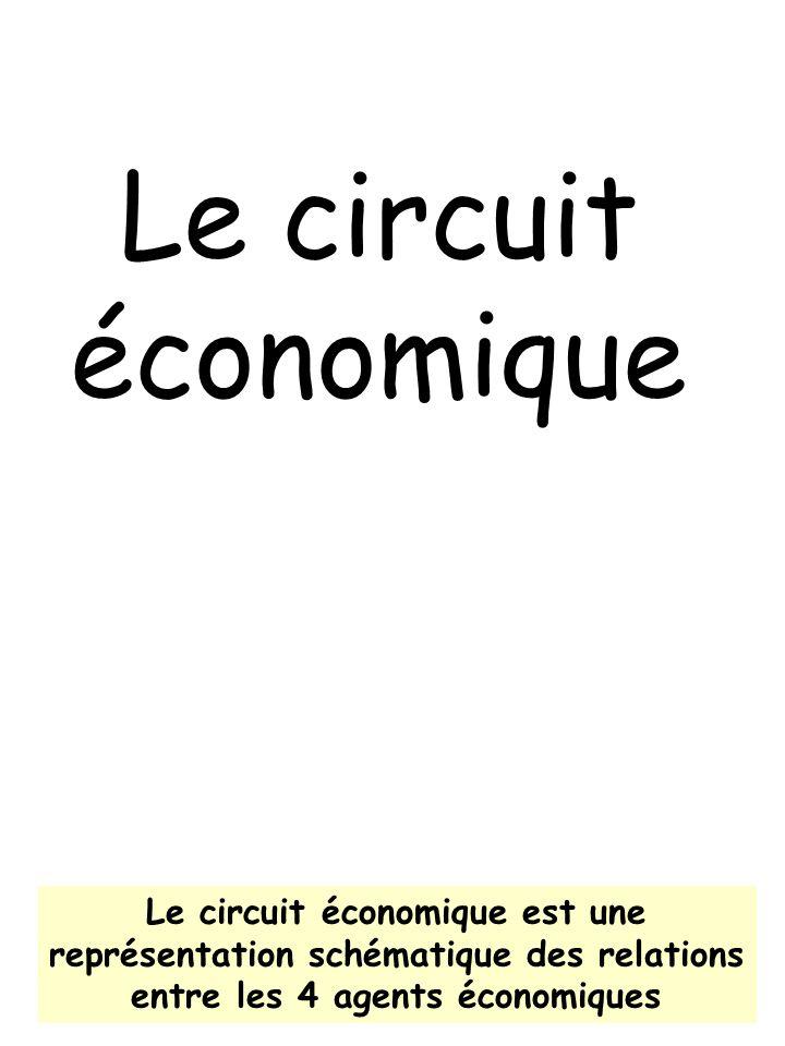 Le circuit économique.