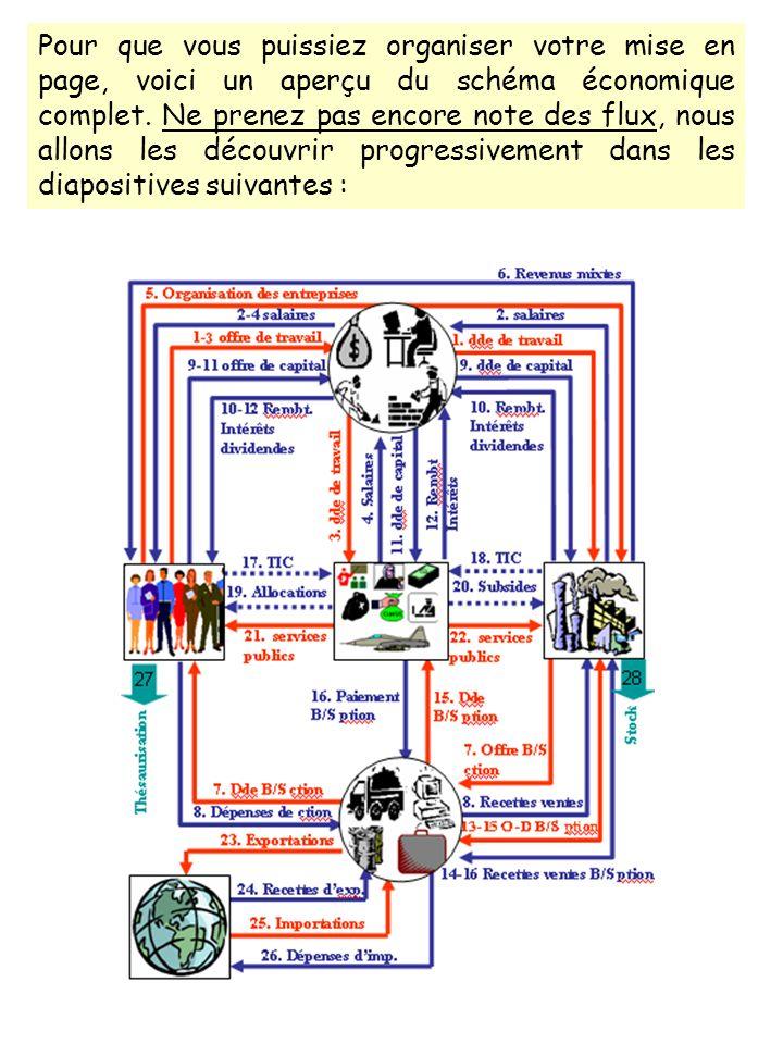 Pour que vous puissiez organiser votre mise en page, voici un aperçu du schéma économique complet.