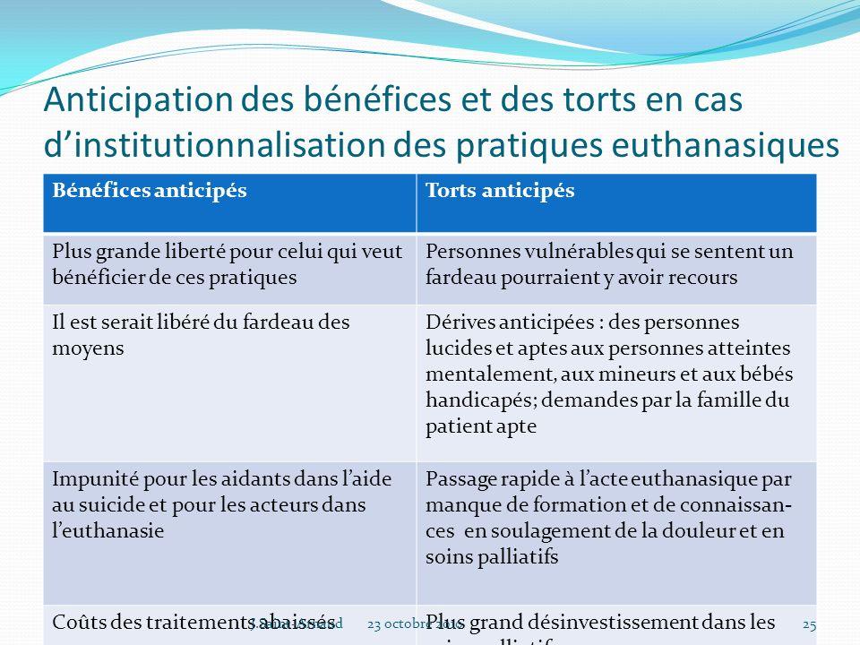 Anticipation des bénéfices et des torts en cas d'institutionnalisation des pratiques euthanasiques