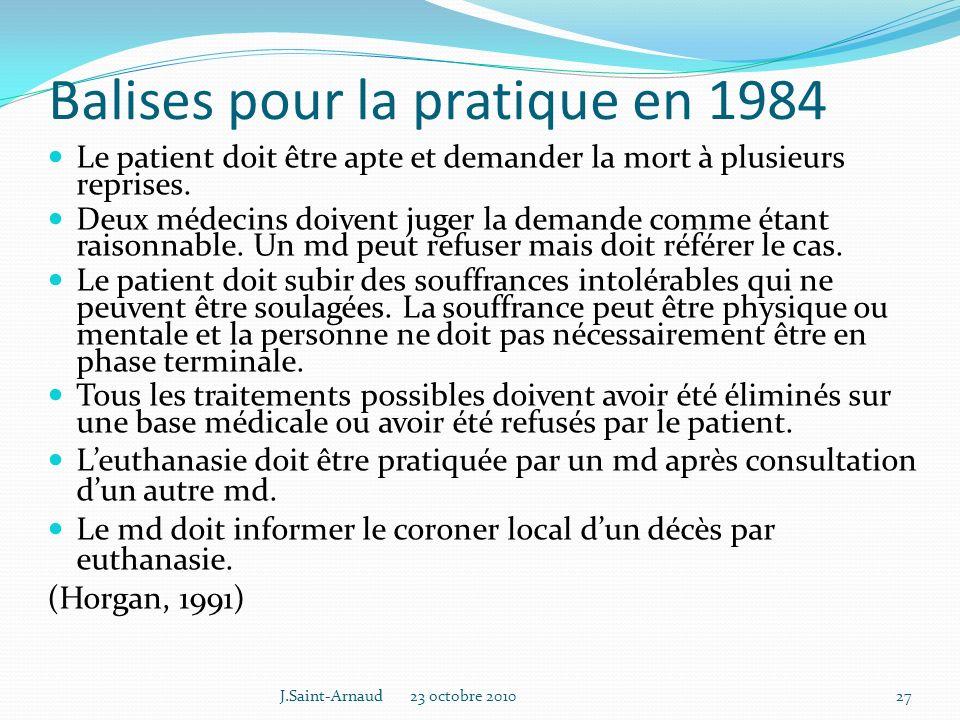 Balises pour la pratique en 1984