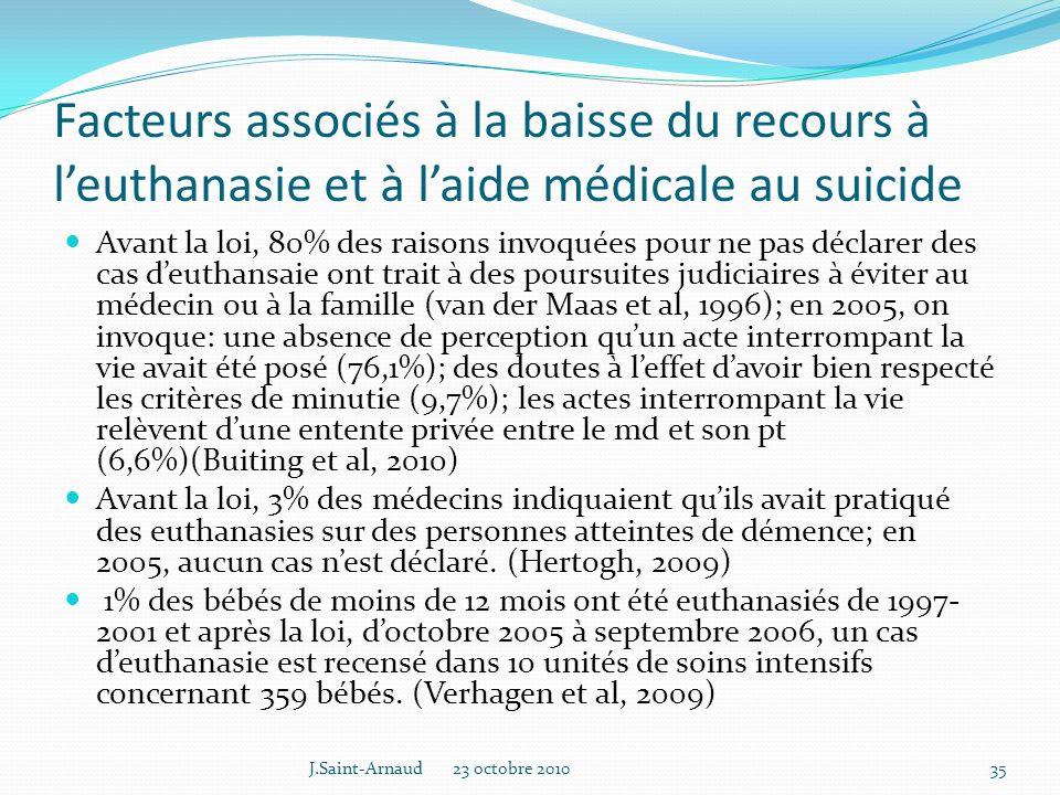Facteurs associés à la baisse du recours à l'euthanasie et à l'aide médicale au suicide