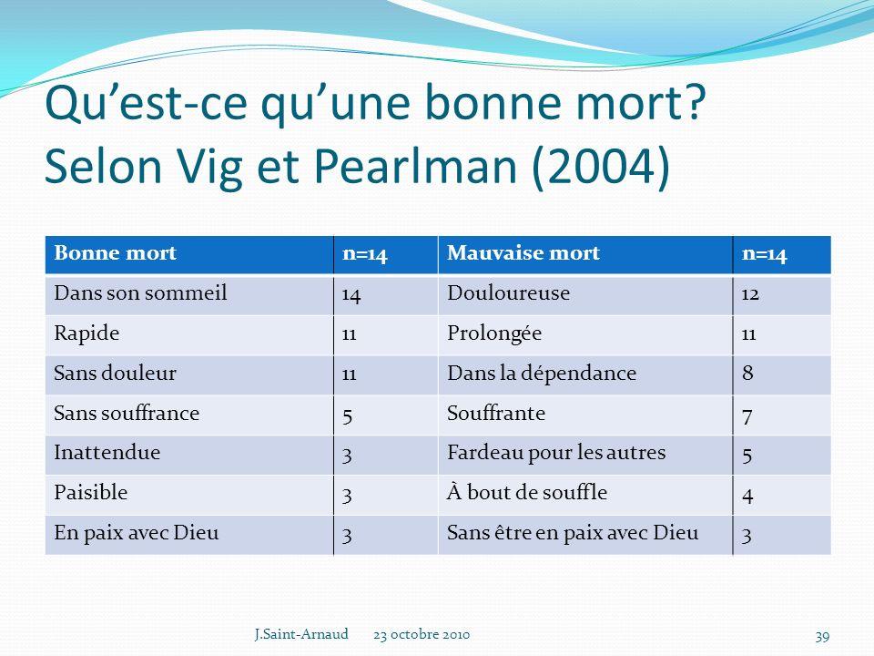 Qu'est-ce qu'une bonne mort Selon Vig et Pearlman (2004)