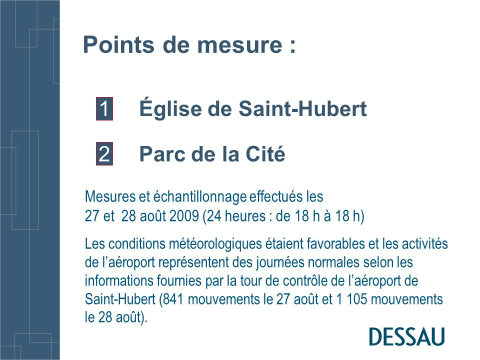 Points de mesure : Église de Saint-Hubert 1 Parc de la Cité 2
