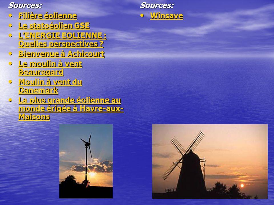 Sources: Filière éolienne. Le statoéolien GSE. L'ENERGIE EOLIENNE : Quelles perspectives Bienvenue à Achicourt.