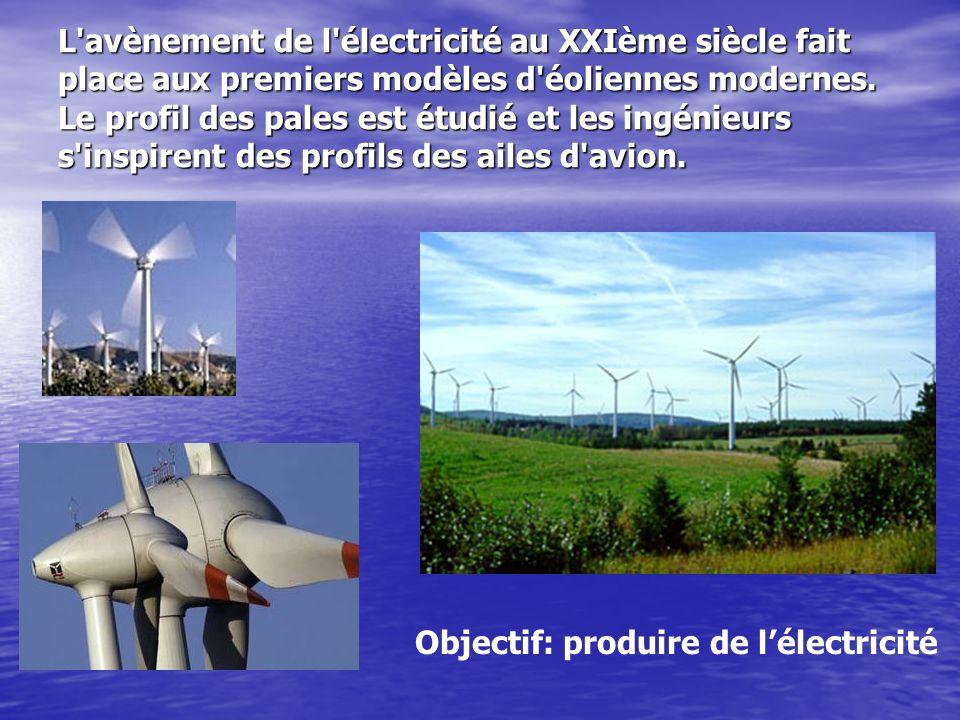 Objectif: produire de l'électricité