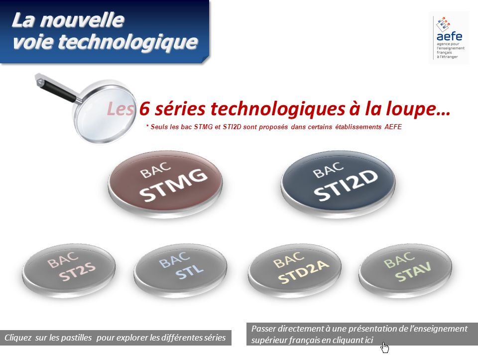 Les 6 séries technologiques à la loupe…