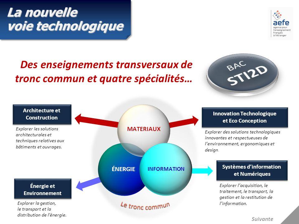 BAC STI2D La nouvelle voie technologique