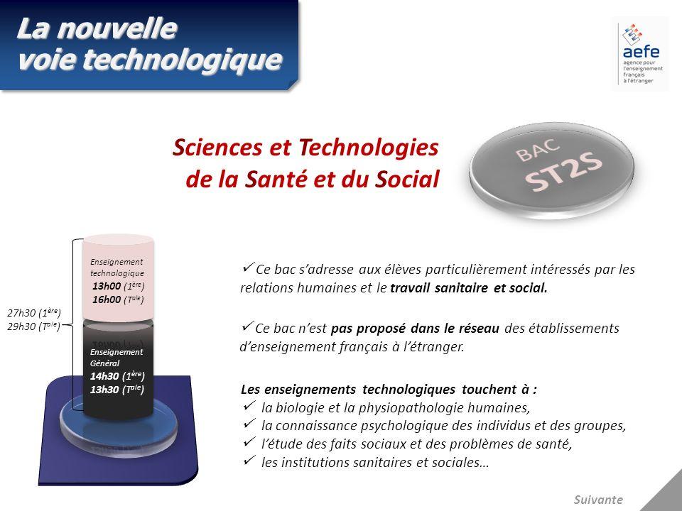 BAC ST2S La nouvelle voie technologique