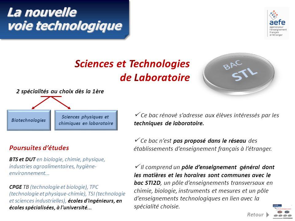 BAC STL La nouvelle voie technologique