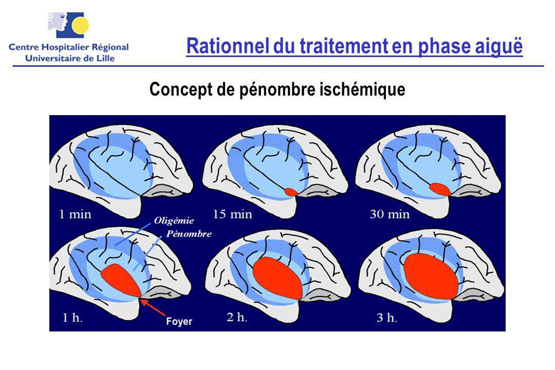 Concept de pénombre ischémique