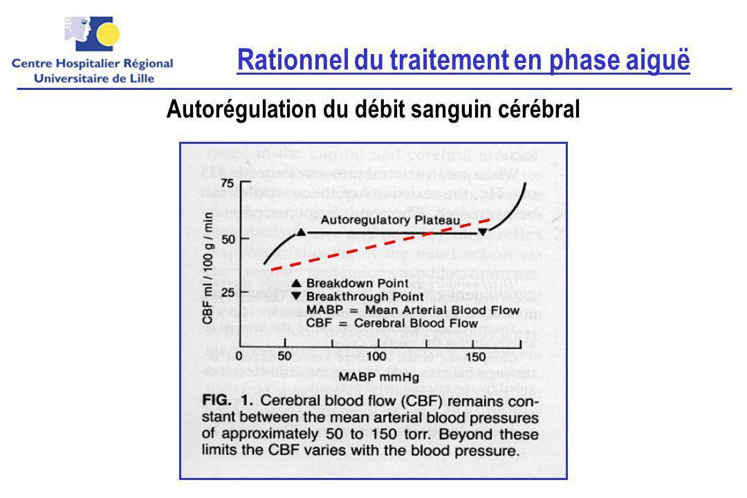 Autorégulation du débit sanguin cérébral