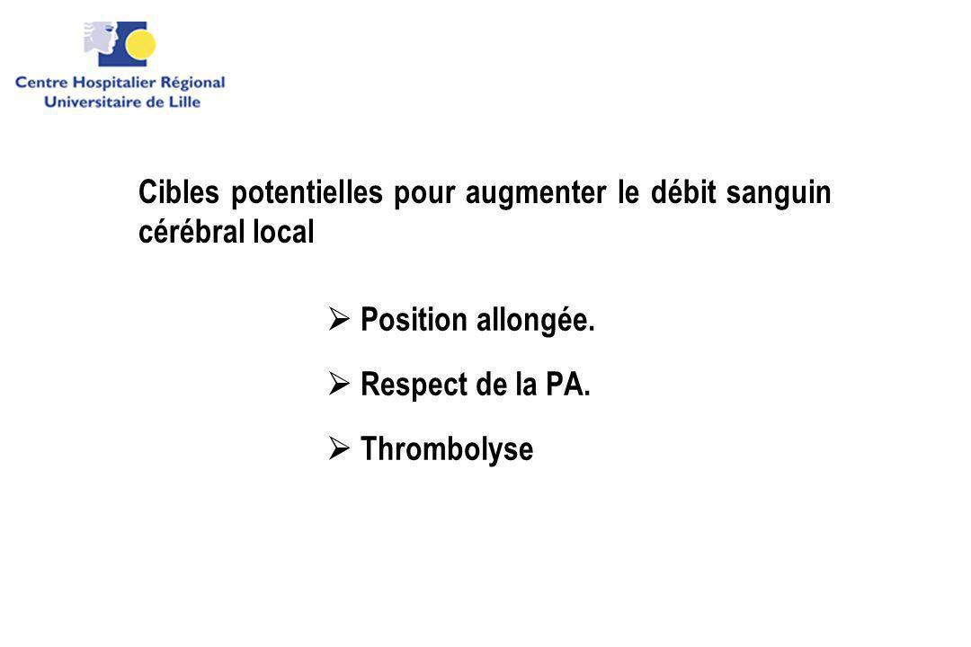  Position allongée.  Respect de la PA.  Thrombolyse