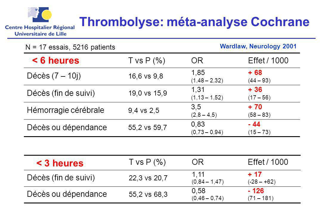 Thrombolyse: méta-analyse Cochrane
