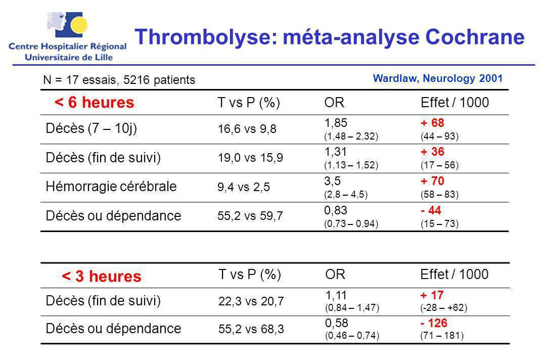 Thrombolyse: méta-analyse Cochrane