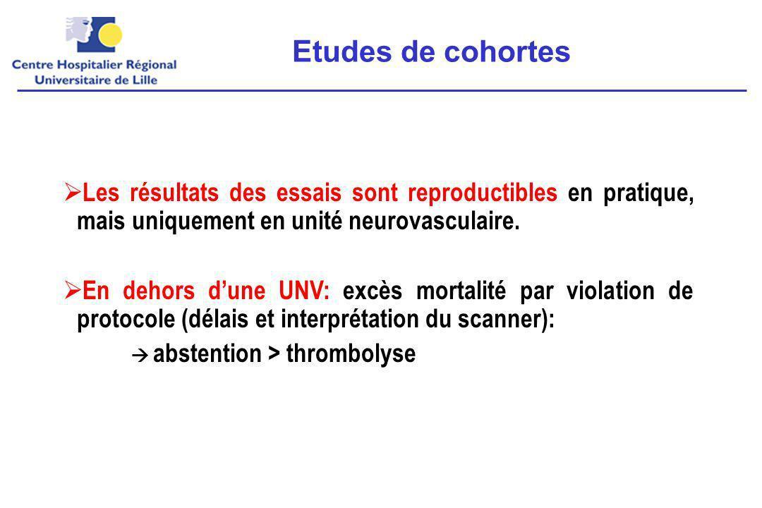 Etudes de cohortes Les résultats des essais sont reproductibles en pratique, mais uniquement en unité neurovasculaire.