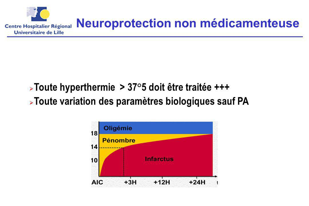 Neuroprotection non médicamenteuse