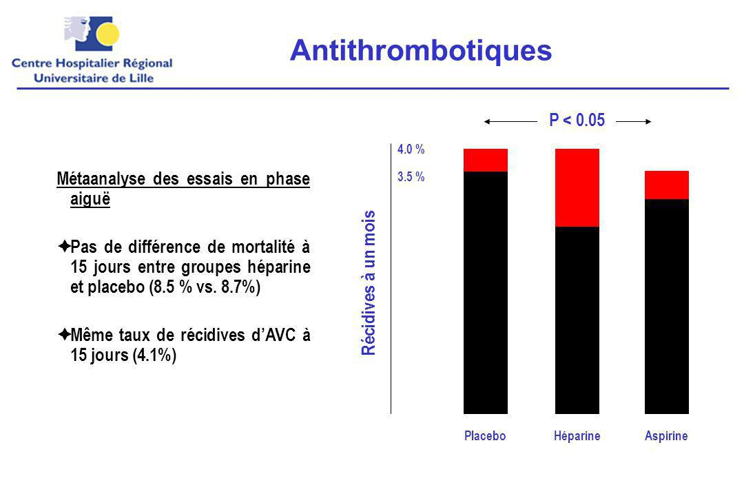 Antithrombotiques P < 0.05 Métaanalyse des essais en phase aiguë