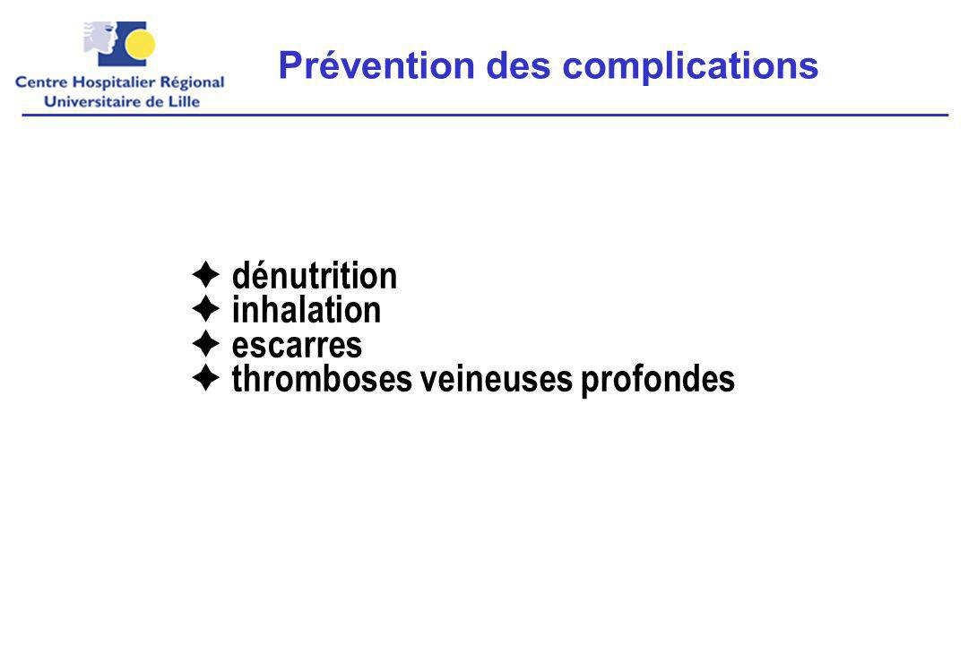  dénutrition  inhalation  escarres  thromboses veineuses profondes
