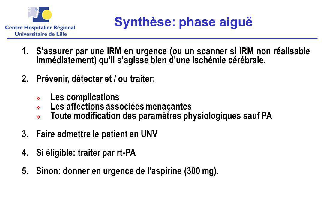 Synthèse: phase aiguë