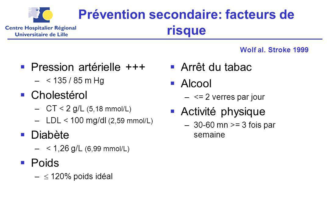 Prévention secondaire: facteurs de risque