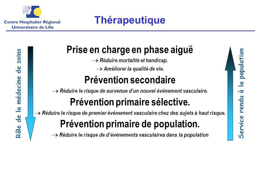 Prise en charge en phase aiguë Prévention secondaire