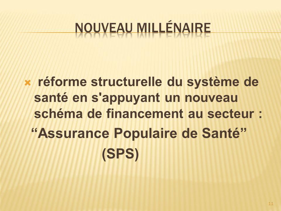 nouveau millénaire (SPS)