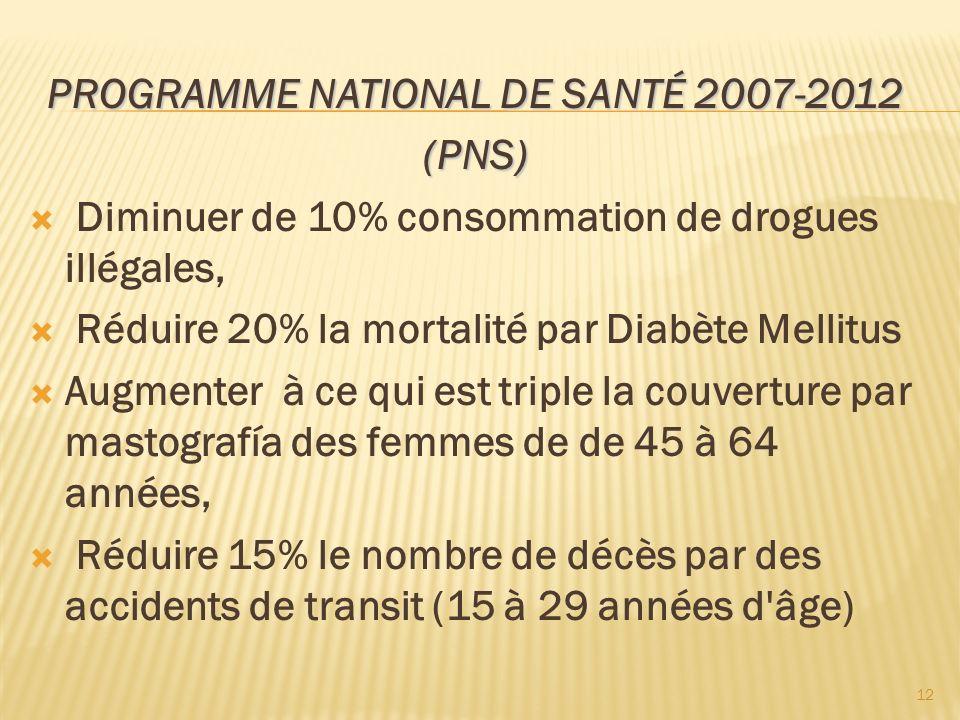 PROGRAMME NATIONAL DE SANTÉ 2007-2012