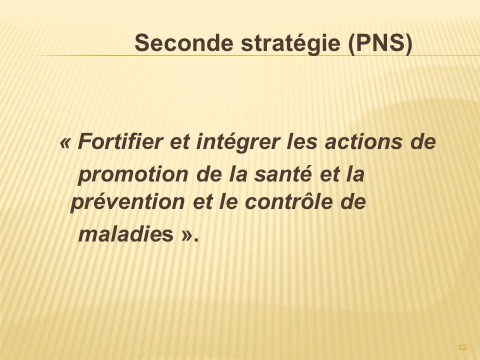 Seconde stratégie (PNS)
