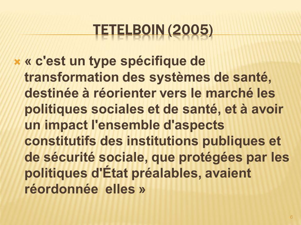 Tetelboin (2005)