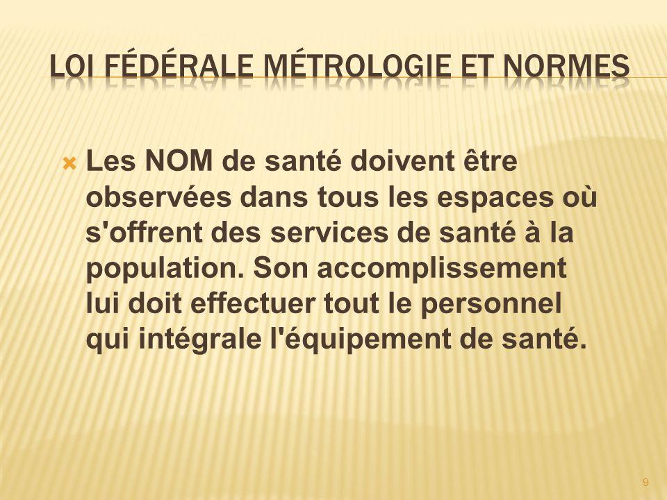 Loi Fédérale Métrologie et Normes