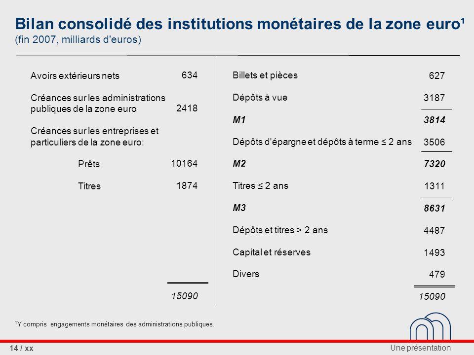 Bilan consolidé des institutions monétaires de la zone euro¹ (fin 2007, milliards d euros)