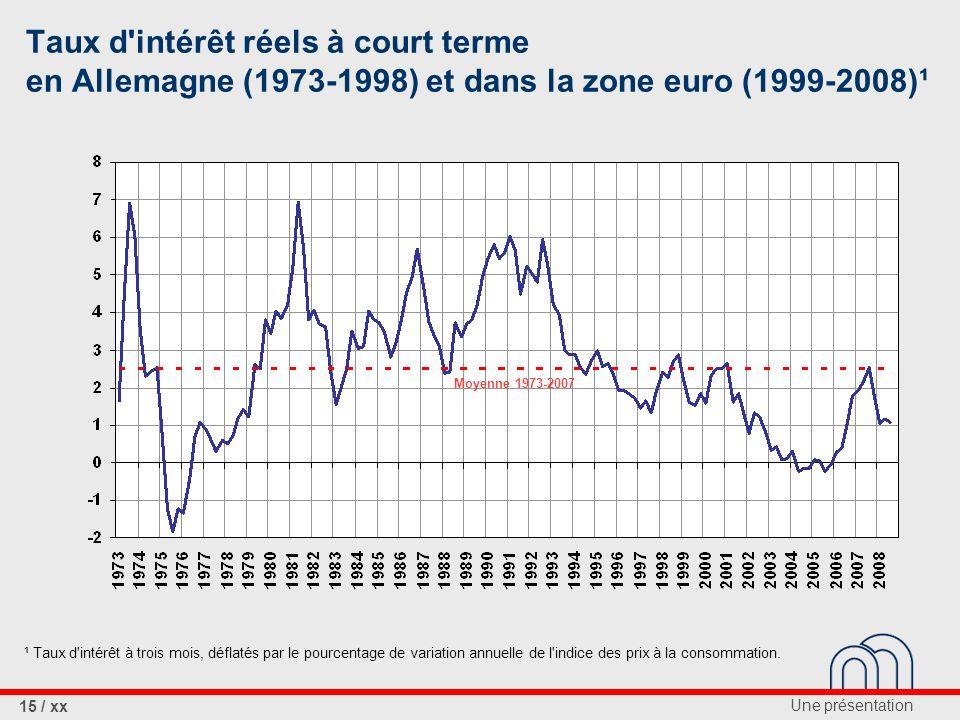 Taux d intérêt réels à court terme en Allemagne (1973-1998) et dans la zone euro (1999-2008)¹